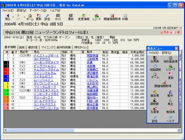 馬吉 for DataLab.